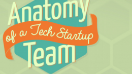 Anatomy of a Tech Startup