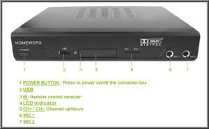Digital Converter Box